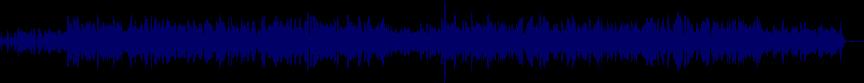waveform of track #20175