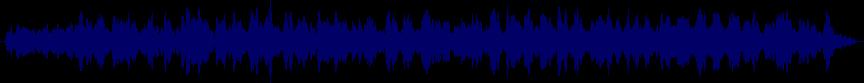 waveform of track #20178