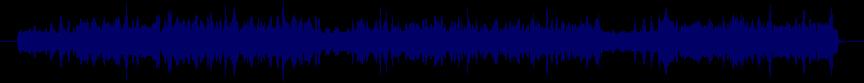 waveform of track #20179