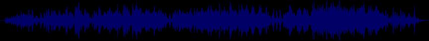 waveform of track #20183
