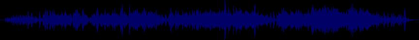 waveform of track #20193