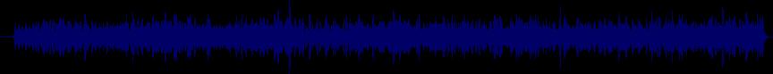 waveform of track #20199