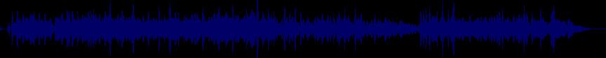 waveform of track #20226