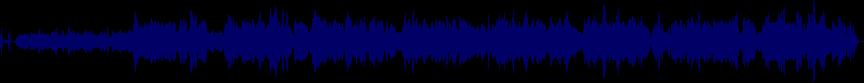 waveform of track #20232