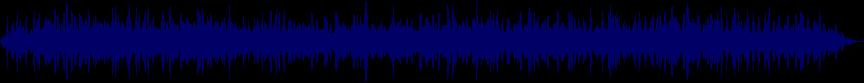 waveform of track #20233