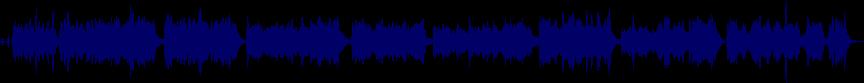 waveform of track #20234
