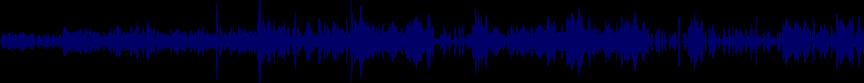 waveform of track #20236