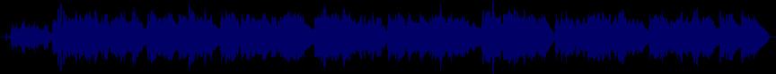 waveform of track #20240