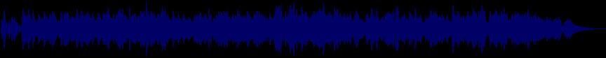 waveform of track #20244