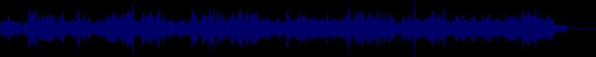 waveform of track #20248
