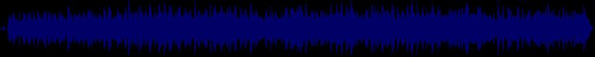 waveform of track #20253