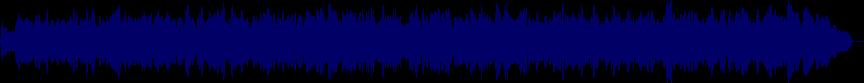 waveform of track #20254