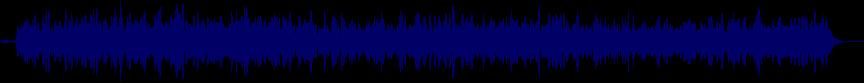 waveform of track #20256
