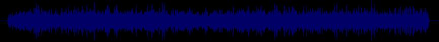 waveform of track #20261