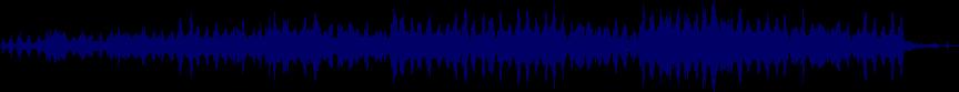 waveform of track #20271