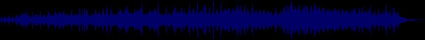 waveform of track #20281
