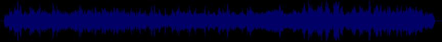 waveform of track #20283