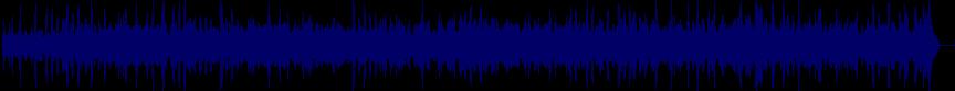 waveform of track #20284
