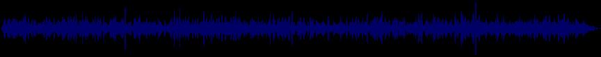 waveform of track #20288
