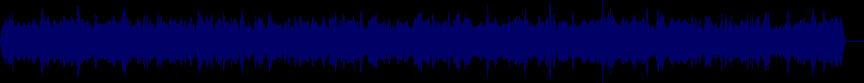 waveform of track #20289