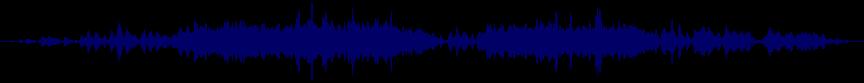 waveform of track #20291