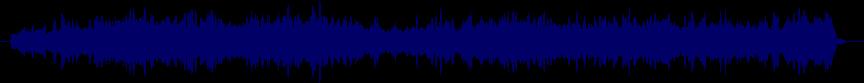 waveform of track #20296