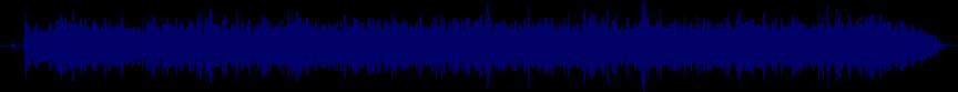 waveform of track #20297