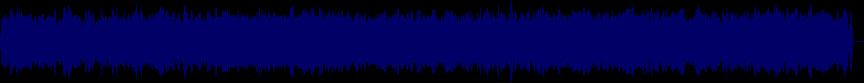 waveform of track #20298