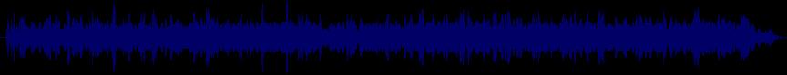 waveform of track #20300