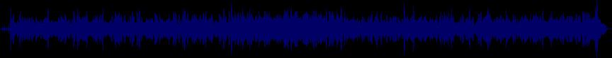 waveform of track #20306