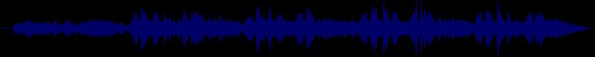 waveform of track #20307