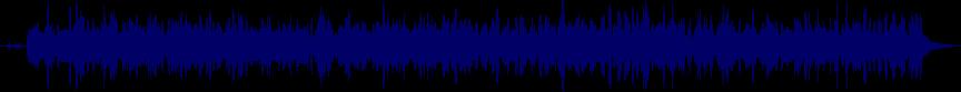 waveform of track #20309