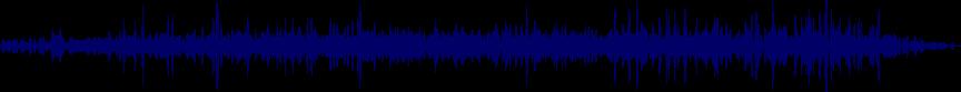 waveform of track #20314