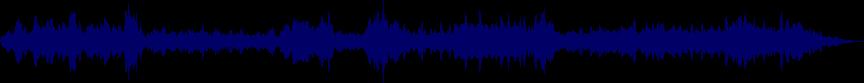 waveform of track #20317