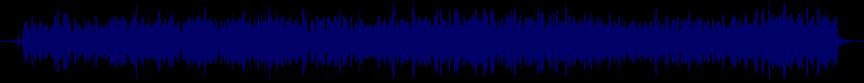 waveform of track #20318