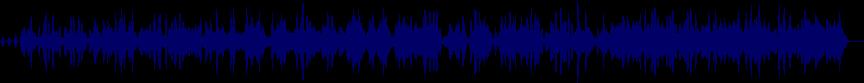 waveform of track #20319
