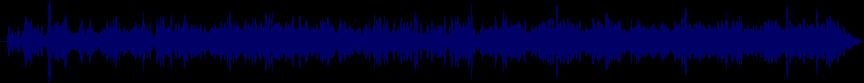 waveform of track #20336
