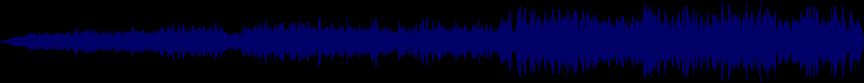 waveform of track #20339