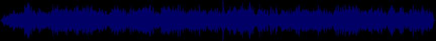 waveform of track #20361