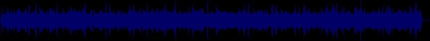 waveform of track #20368
