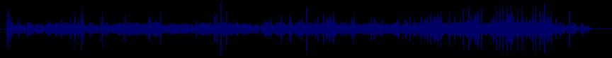 waveform of track #20370