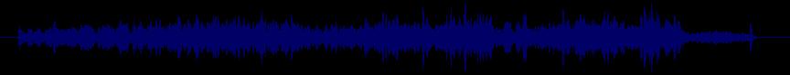 waveform of track #20373