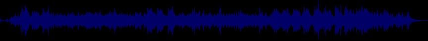 waveform of track #20380