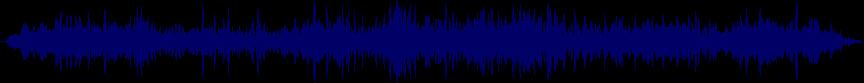 waveform of track #20382