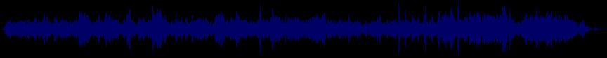 waveform of track #20384