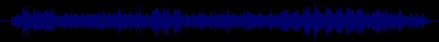 waveform of track #20387