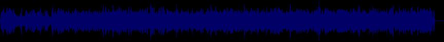 waveform of track #20392