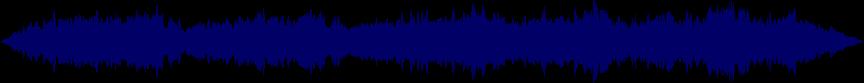 waveform of track #20397