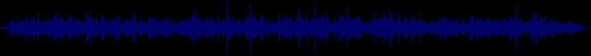 waveform of track #20400