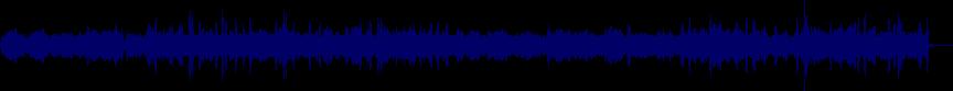 waveform of track #20403